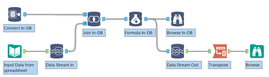 In-Database Overview