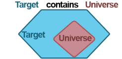 Shows visualization of Where Target Contains Universe option