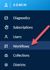 To manage workflows, select Workflows on the Admin toolbar.