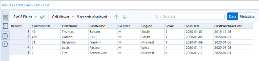 Screenshot of the True anchor results which shows rows where the region is either South or contains the word West