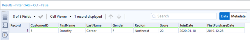 Screenshot of the False anchor results which shows all rows where region is not South and does not contain the word West