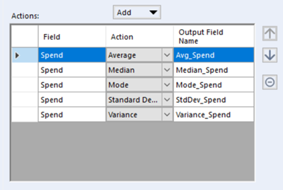Image showing the Actions section of the Summarize Tool with a single field added multiple times